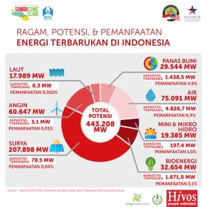Edelman_Hivos_Infographic2