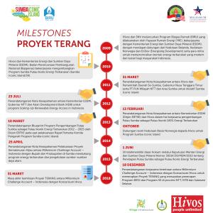 Edelman_Hivos_Infographic4
