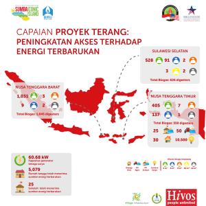 Edelman_Hivos_Infographic5