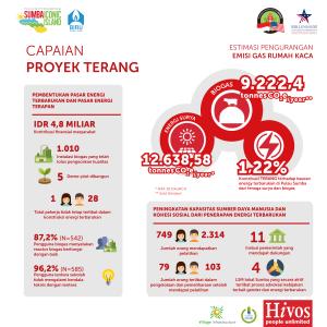 Edelman_Hivos_Infographic6