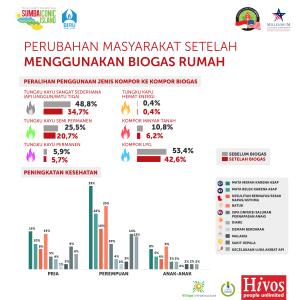 Edelman_Hivos_Infographic8